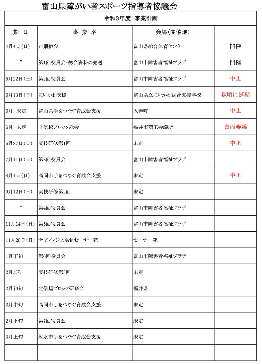 【重要】令和三年度事業計画の変更について(中止・延期)